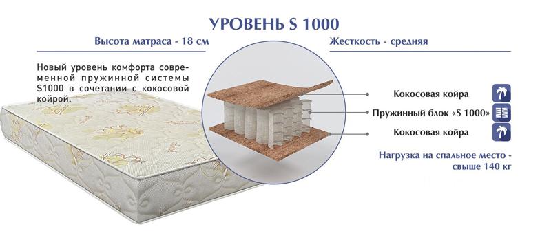 Комфорт «Уровень S 1000»
